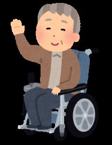 要支援・要介護の1ヶ月の自己負担額【1割負担】