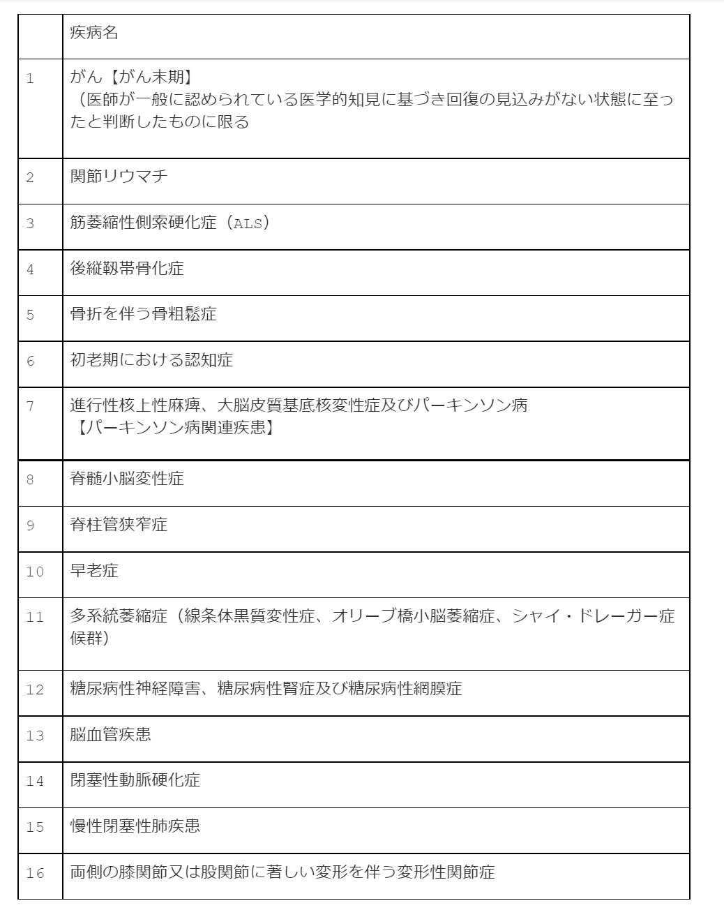 gg0194表