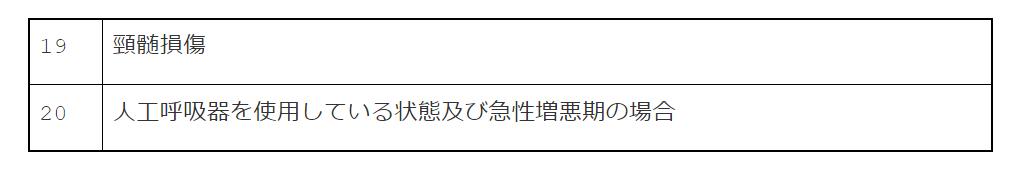 gg0194 表3