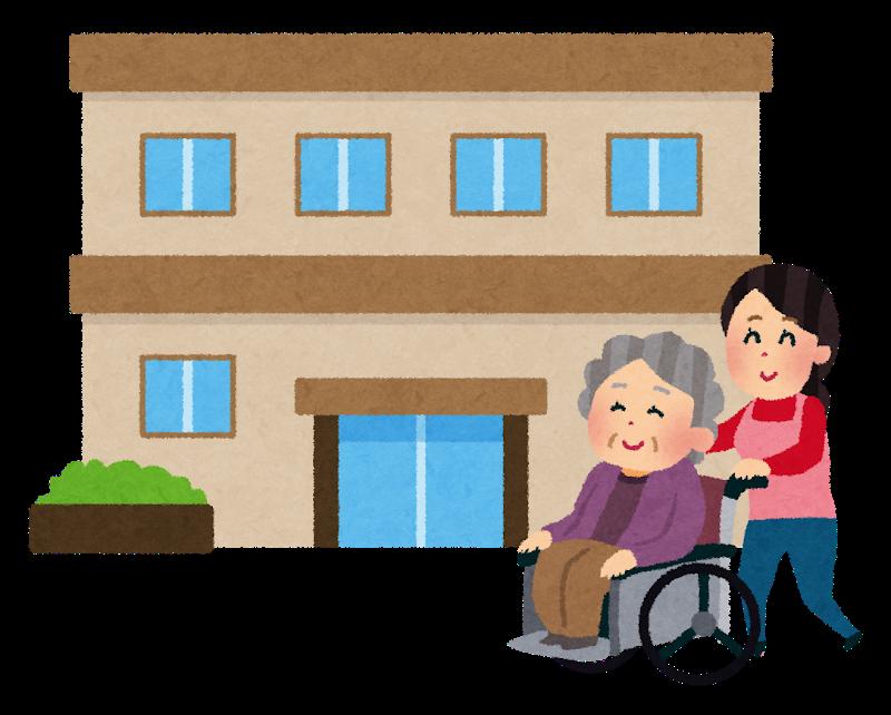 有料老人ホームの種類