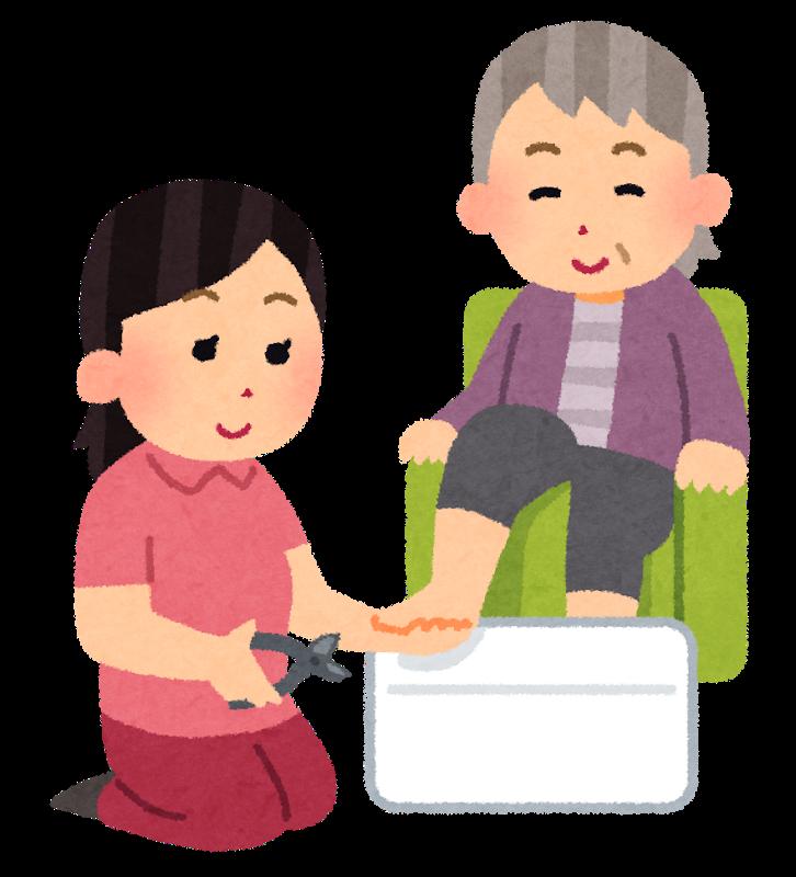 要支援1の場合介護予防訪問看護を利用できる